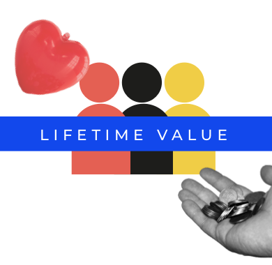 Lifetime value banner icon (Green background)